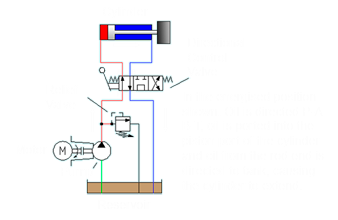 Hydraulic training timetable